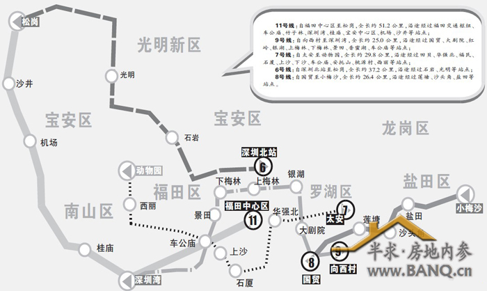 深圳地铁三期