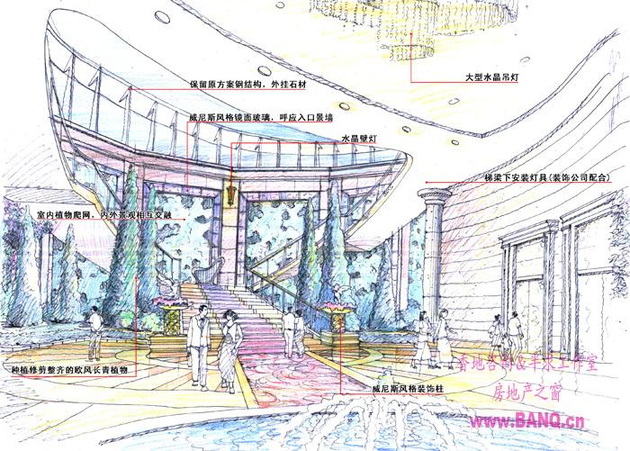 室内透视 北商业广场广场透视 泳池区透视 双拼别墅水景透视 二层中庭