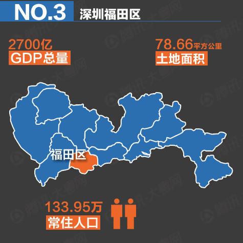 顺德县gdp_顺德一个区GDP超过15个地市