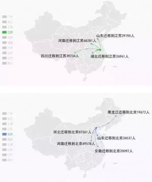 中国人口迁移大地图 中国进入 人口危机 时代